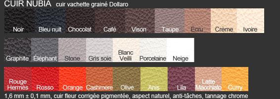 Comment choisir la couleur de mon canape en cuir blog - Changer couleur canape cuir ...