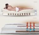 Lit complet 100% BIO LINE tête de lit moderne + sommier + matelas BIO.SPRING.ROYAL VITALWOOD160*200cm