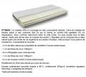 Matelas bio FITNESS multizones et double conforts avec composants naturels, 160x200 cm + sommier ERGO.BOX